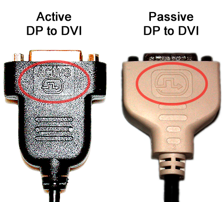 Displayport To Dvi Adapters Explained Tommynation
