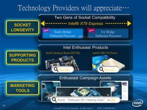 Intel X79 compatible with Ivy Bridge-E CPUs (slide)